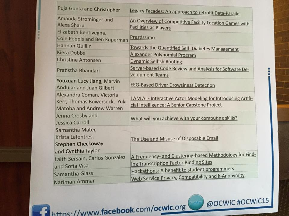 Poster Titles and Presenters